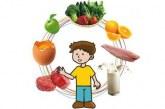 راهکارهایی برای تغذیه سالم